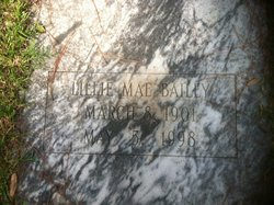 Lillie Mae <i>Byrd</i> Bailey