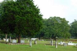 Mauldin Cemetery