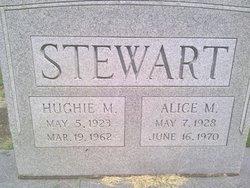Hughie M. Stewart
