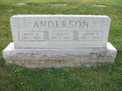 Mary Marguerite Anderson