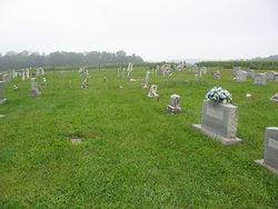 Cannaday Cemetery
