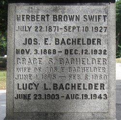 Joseph E. Bachelder
