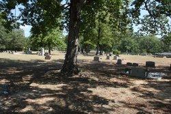 Fenders Cemetery