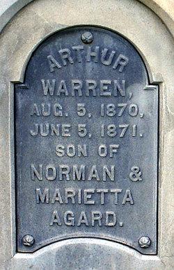 Arthur Warren Agard