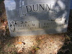 Ralph O Dunn