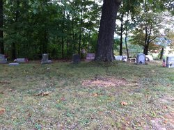 Clark-Young Cemetery