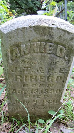 Annie D. Riherd