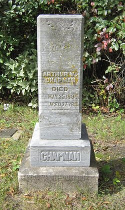 Arthur W. Chapman