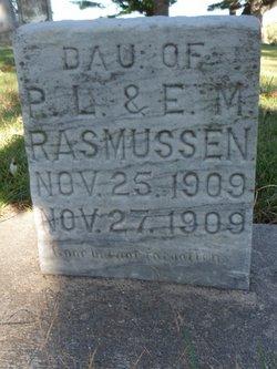 Annie Rasmussen