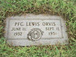 Lewis Russell Orvis