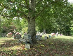 Adkins Cemetery at Jellico Creek