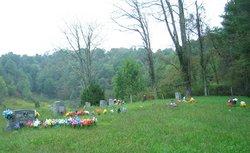 William Brooks Family Cemetery