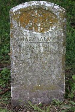 Mary Alma Bixler