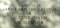 Carrie Joe <i>Schlemmer</i> Folks