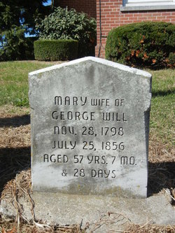 Mary M <i>Wintrode</i> Will