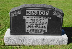 Allan Kilbourn Bishop