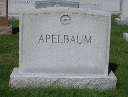 Jacob B. Apelbaum