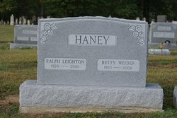 Betty <i>Weider</i> Haney