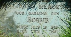 Robert James John Bobbie Munn