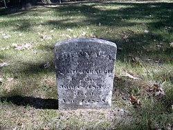 Edney V.A. Turnbaugh