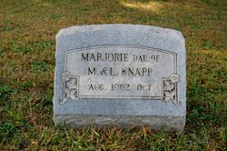 Marjorie Knapp