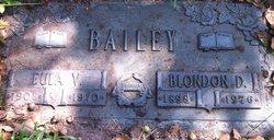 Blondon Dewey Bailey