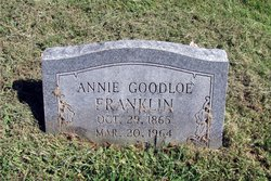 Annie <i>Goodloe</i> Franklin