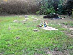 Askew House Cemetery