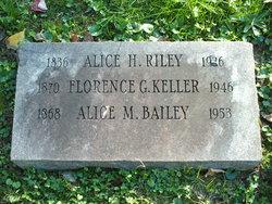 Alice M. Bailey