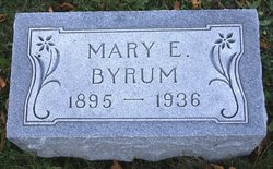 Mary Elizabeth <i>Toms</i> Byrum
