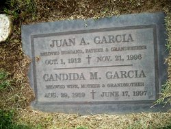 Candida M <i>Munoz</i> Garcia
