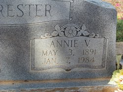 Annie Virginia Dollie <i>Jordan</i> Forester