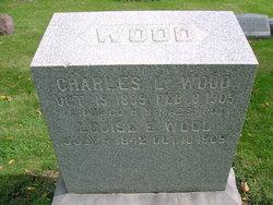 Louisa Caroline <i>Fuller</i> Wood