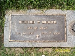 Richard W. Bruner