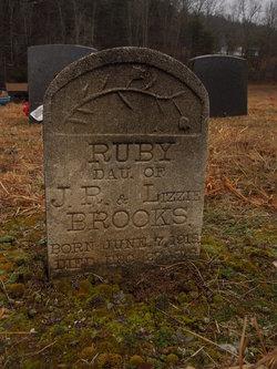 Ruby Brooks
