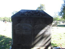 James Fentress Dickson