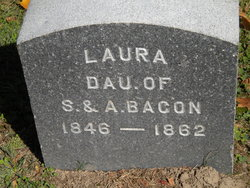 Laura Bacon