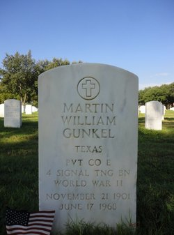 Martin William Gunkel