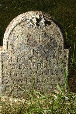 John B Bucher