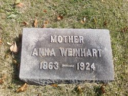 Anna Weinhart