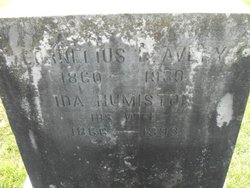 Ida <i>Humiston</i> Avery