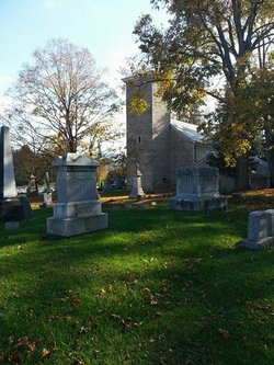 Old Stone Fort Cemetery