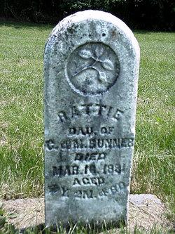 Hattie Bunner