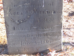 Abba Maria Wellington Dexter