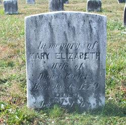 Mary Elizabeth <i>Richtstein</i> Kiefer