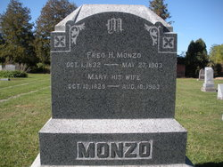 Fred H Monzo