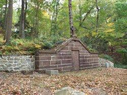 Saint John's Episcopal Church Cemetery