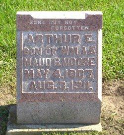 Arthur Edward Moore