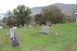 Tuckasegee Baptist Church Cemetery
