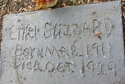 Ethel Blizzard